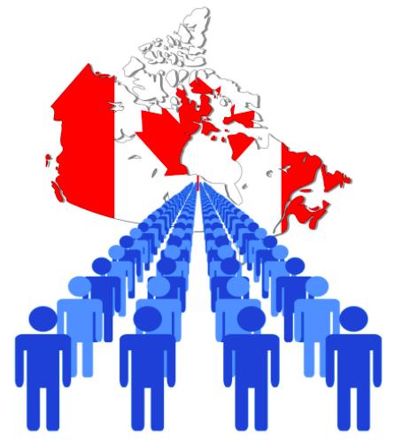 边工作边移民,工资还高的加拿大护理类移民你符合吗?