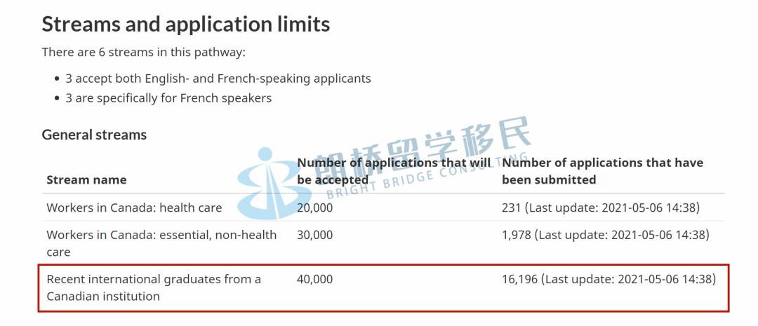 新政正式开抢,留学生还有2万+名额,还不快冲一波?!